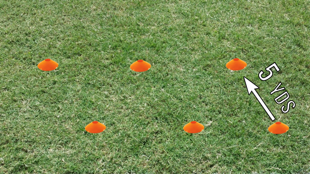 Showing distance between cones