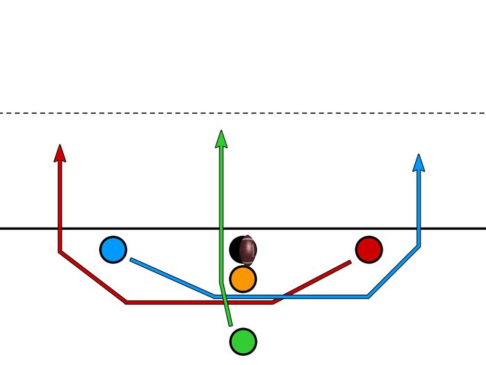 Balanced Slot Formation – 3 Option Run Play