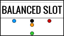 Flag Football Plays - Balanced Slot Formation