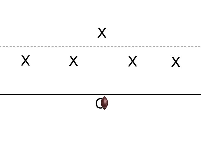 Flag Football Defense 41 Formation