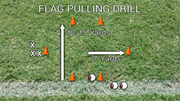 Flag football flag pulling drill