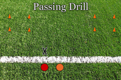 Leading the Receiver – Youth Flag Football Passing Drill