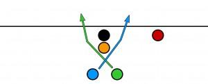 split-backfield