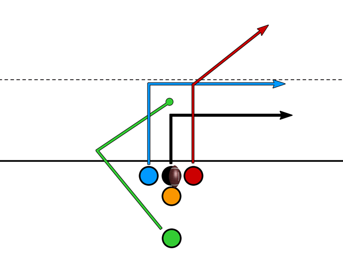 Tight Formation – Roll Out with 3 Receiver Flood