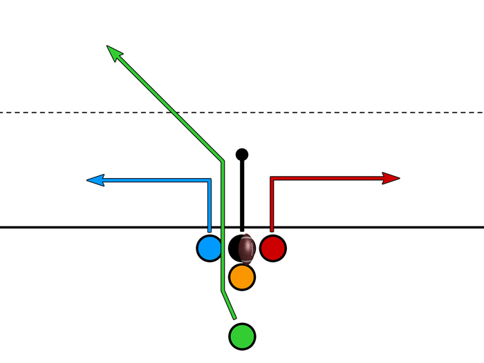 Tight Formation – Running Back – Deep Corner
