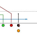 Trips Formation – Wide Receiver Underneath