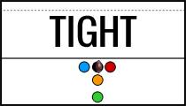 Flag Football Plays - Tight Formation