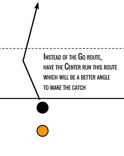 center_corner_post