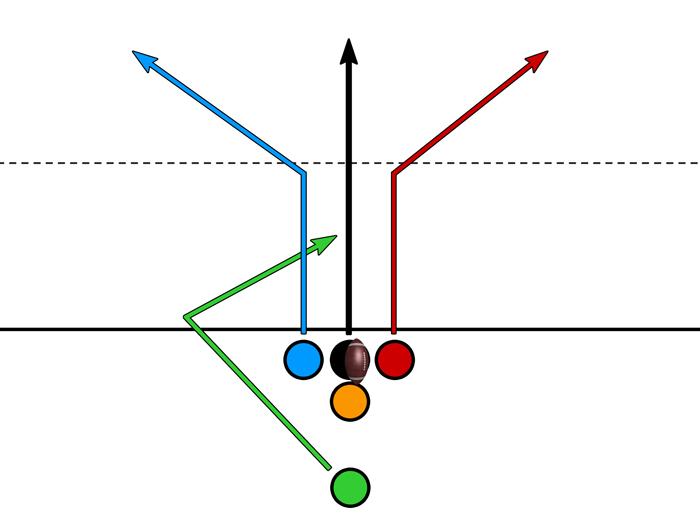 Tight Formation – 3 Deep