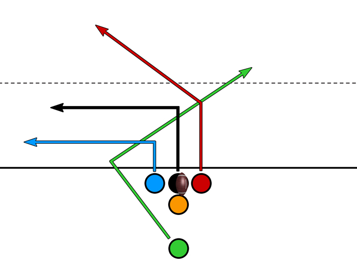 Tight – Clear Out – RB Delay Across the Middle