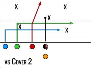 trips 4 vs cover 2