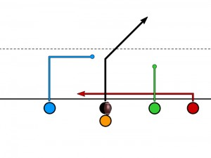 flag football plays_twins1_colors