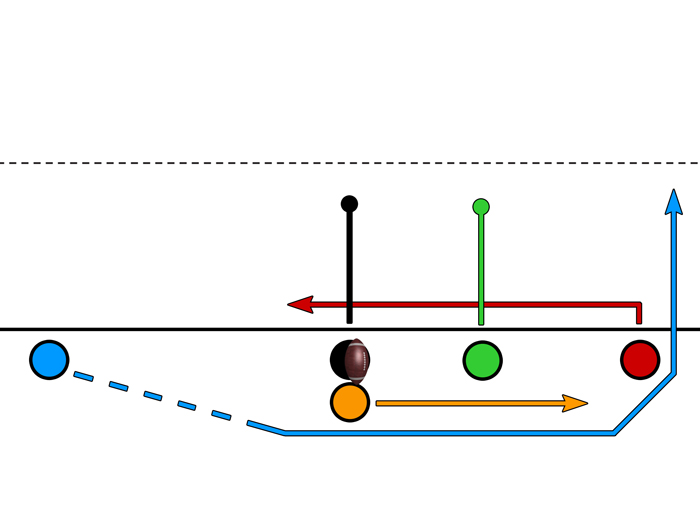 Twins Formation – Run or Pass Option with a Tricky Component